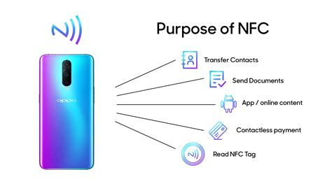 What is NFC? How You Can Use NFC?