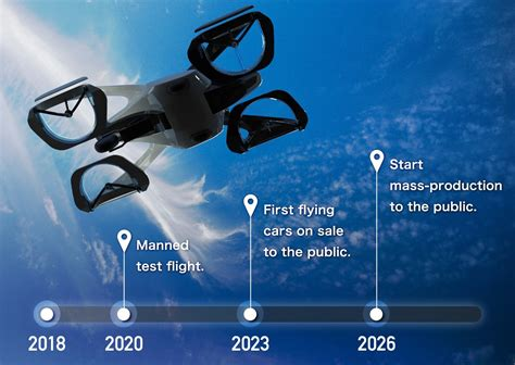 AIR MOBILITY | SkyDrive Inc