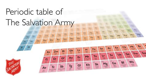 The Salvation Army International - Periodic table of The
