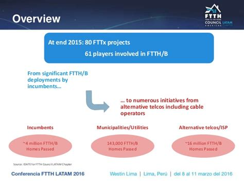 FTTH Council - Panorama LATAM by Roland MONTAGNE, IDATE