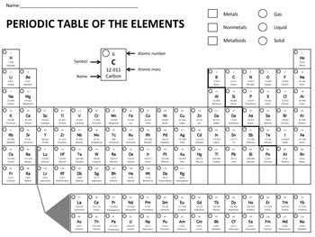 Let's Compete: Periodic Table Activity and Game by A House