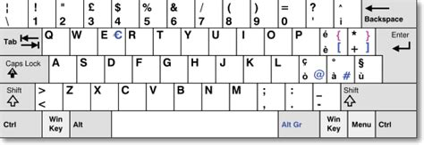 Typing the Backtick key on non-US Keyboards | spaghettidba