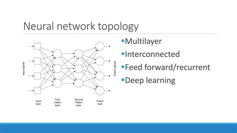 PPT - Artificial Neural Networks PowerPoint Presentation